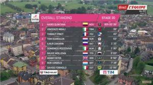 Giro d'Italia 2017, Giro 2017, Vincenzo Nibali