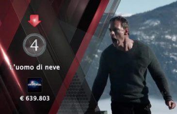 cinema italiano film box office 19 22 ottobre 2017 viblix tv online streaming gratis stasera