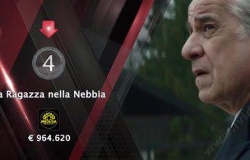 cinema box office novembre 2017 italia ivid tv online streaming gratis
