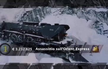 cinema italia dicembre 2017 box office tv online streaming film viblix tv